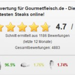 Ekomi Bewertung - Gourmetfleisch